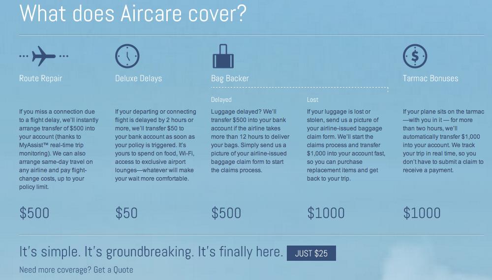 Berkshire Hathaway Travel Protection AirCare