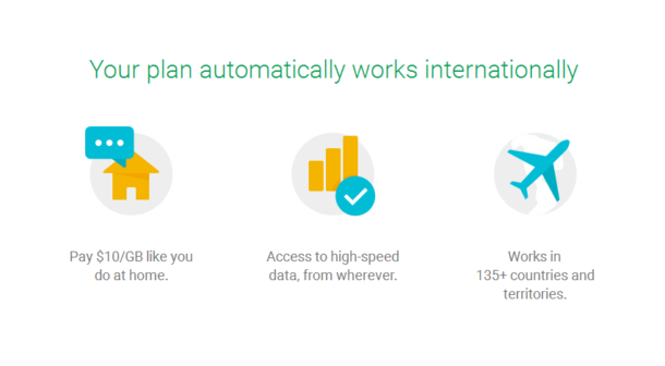Google's Project Fi - Cellular Option for International Travel